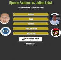 Bjoern Paulsen vs Julian Leist h2h player stats