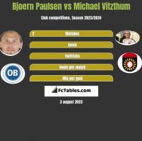 Bjoern Paulsen vs Michael Vitzthum h2h player stats