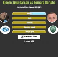Bjoern Sigurdarson vs Bernard Berisha h2h player stats