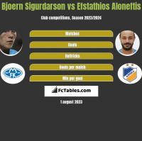 Bjoern Sigurdarson vs Efstathios Aloneftis h2h player stats