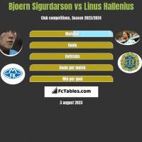 Bjoern Sigurdarson vs Linus Hallenius h2h player stats