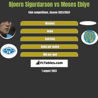 Bjoern Sigurdarson vs Moses Ebiye h2h player stats