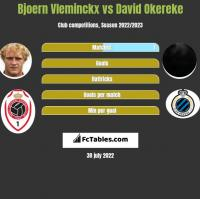 Bjoern Vleminckx vs David Okereke h2h player stats