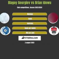 Blagoy Georgiev vs Brian Idowu h2h player stats