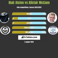 Blair Alston vs Alistair McCann h2h player stats