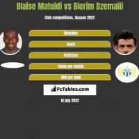 Blaise Matuidi vs Blerim Dzemaili h2h player stats