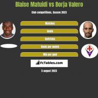 Blaise Matuidi vs Borja Valero h2h player stats