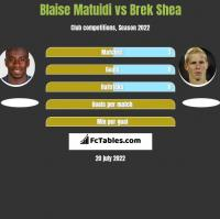 Blaise Matuidi vs Brek Shea h2h player stats