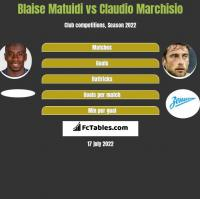Blaise Matuidi vs Claudio Marchisio h2h player stats