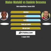 Blaise Matuidi vs Daniele Dessena h2h player stats