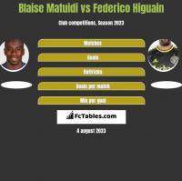 Blaise Matuidi vs Federico Higuain h2h player stats