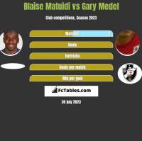 Blaise Matuidi vs Gary Medel h2h player stats