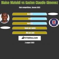 Blaise Matuidi vs Gaston Claudio Gimenez h2h player stats