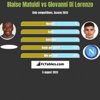Blaise Matuidi vs Giovanni Di Lorenzo h2h player stats