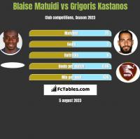 Blaise Matuidi vs Grigoris Kastanos h2h player stats