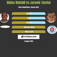 Blaise Matuidi vs Jaromir Zmrhal h2h player stats