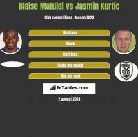 Blaise Matuidi vs Jasmin Kurtic h2h player stats