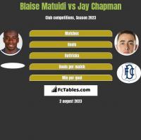 Blaise Matuidi vs Jay Chapman h2h player stats