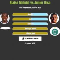 Blaise Matuidi vs Junior Urso h2h player stats
