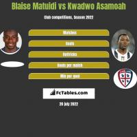 Blaise Matuidi vs Kwadwo Asamoah h2h player stats