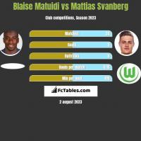 Blaise Matuidi vs Mattias Svanberg h2h player stats