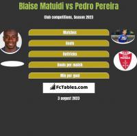 Blaise Matuidi vs Pedro Pereira h2h player stats