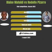 Blaise Matuidi vs Rodolfo Pizarro h2h player stats