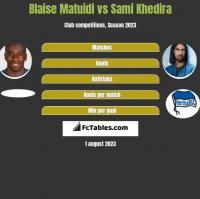 Blaise Matuidi vs Sami Khedira h2h player stats