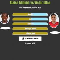Blaise Matuidi vs Victor Ulloa h2h player stats