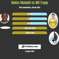 Blaise Matuidi vs Wil Trapp h2h player stats