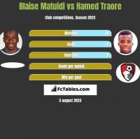 Blaise Matuidi vs Hamed Traore h2h player stats