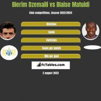 Blerim Dzemaili vs Blaise Matuidi h2h player stats