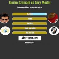 Blerim Dzemaili vs Gary Medel h2h player stats