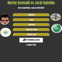 Blerim Dzemaili vs Jordi Quintilla h2h player stats