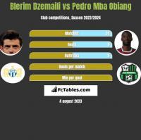 Blerim Dzemaili vs Pedro Mba Obiang h2h player stats
