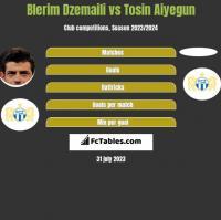 Blerim Dzemaili vs Tosin Aiyegun h2h player stats