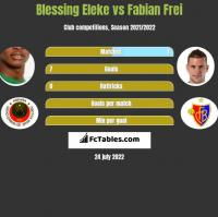 Blessing Eleke vs Fabian Frei h2h player stats