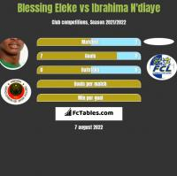 Blessing Eleke vs Ibrahima N'diaye h2h player stats