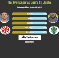 Bo Svensson vs Jerry St. Juste h2h player stats
