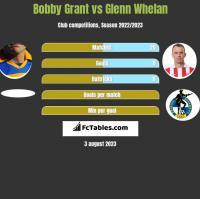 Bobby Grant vs Glenn Whelan h2h player stats