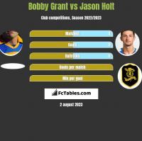 Bobby Grant vs Jason Holt h2h player stats