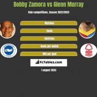 Bobby Zamora vs Glenn Murray h2h player stats