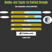 Bobby-Joe Taylor vs Patrick Brough h2h player stats