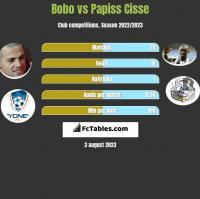 Bobo vs Papiss Cisse h2h player stats