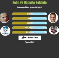 Bobo vs Roberto Soldado h2h player stats