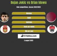 Bojan Jokic vs Brian Idowu h2h player stats