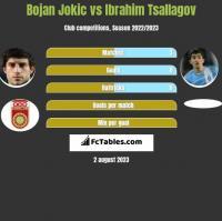 Bojan Jokic vs Ibrahim Tsallagov h2h player stats