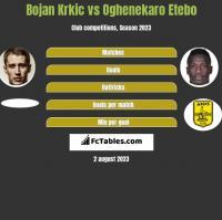 Bojan Krkic vs Oghenekaro Etebo h2h player stats