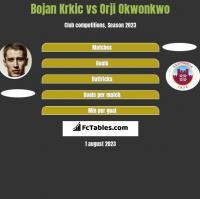Bojan Krkic vs Orji Okwonkwo h2h player stats