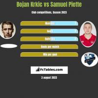 Bojan Krkic vs Samuel Piette h2h player stats